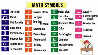 Math Symbols Mathematical English Mathematics Important Them