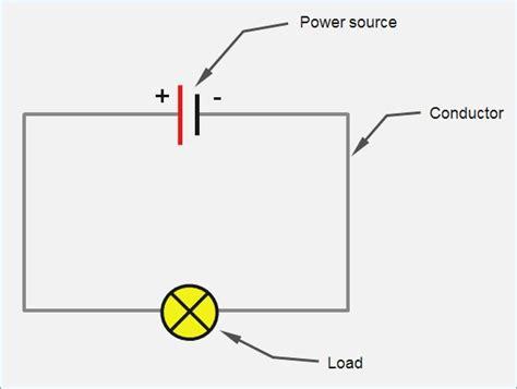 basic 12 volt wiring diagram vivresaville