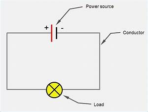 basic 12 volt wiring diagram vivresavillecom With basiccircuitjpg