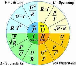 Watt Berechnen Formel : watt berechnen vig wirkt ~ Themetempest.com Abrechnung