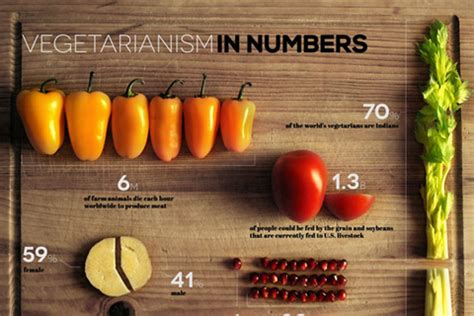 infographics  brilliantly visualize food data