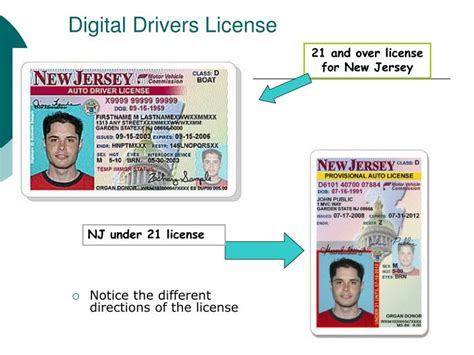 Nj Driver License System Powerpoint Presentation
