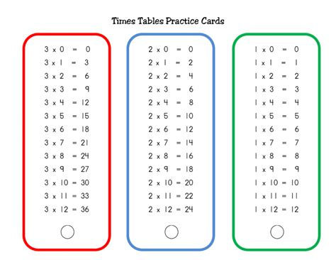 practice multiplication tables online free times tables worksheets 1 12 kiddo shelter