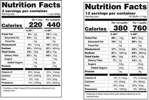 label cuisine federal register food labeling revision of the