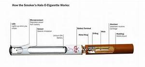 The Ultimate Beginners Guide To Electronic Cigarettes