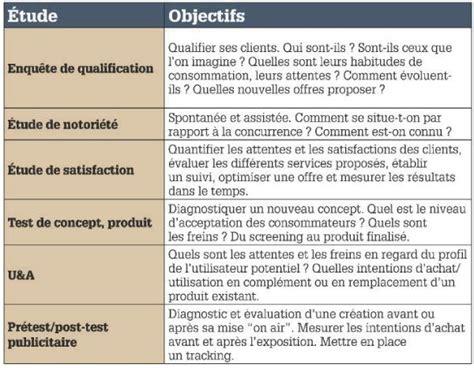modele questionnaire de satisfaction gratuit