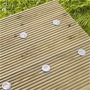 Solar Led Terrassenbeleuchtung : terrassenbeleuchtung vergleich kaufempfehlungen 2018 ~ Sanjose-hotels-ca.com Haus und Dekorationen