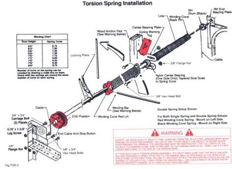 steps  replace garage door springs   torsion spring installation garage door