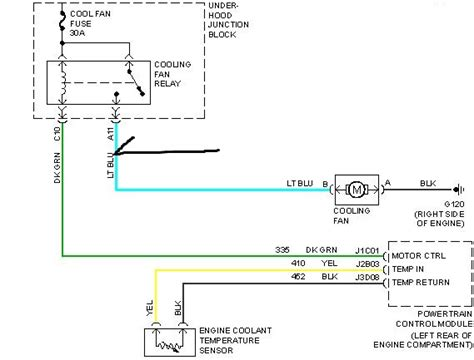 Saturn The Cooling Fan Relay Number Being