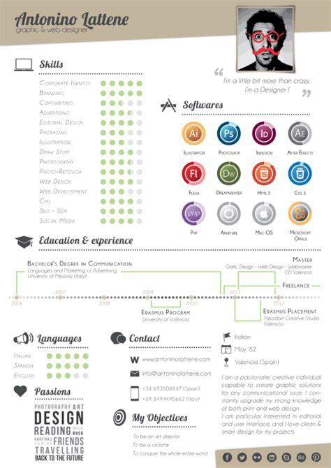 Contoh Curriculum Vitae Graphic Design by Selamat Datang Di Std Sekolah Tinggi Desain Bali Indonesia