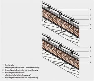 Aufsparrendämmung Zwischensparrendämmung Kombiniert : anwendungsbereich dach verband d mmstoffe aus nachwachsenden rohstoffen ~ Eleganceandgraceweddings.com Haus und Dekorationen