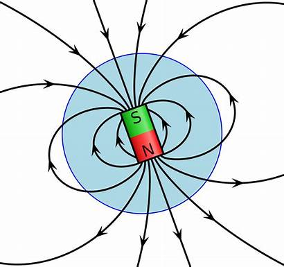 Magnetic Field Earths Confusion Svg Dipol Wikipedia