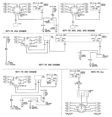 Chevy Motor Wiring Diagram by A 1995 350 Motor From A 1995 1500 To A 1976 Chevy