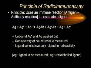 Radioimmunoassay U0026 Enzyme Linked Immunosorbent