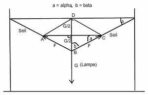 Kräfte Berechnen Winkel : stra enlampe mit dem gewicht fg an seilen kr fte und winkel berechnen nanolounge ~ Themetempest.com Abrechnung