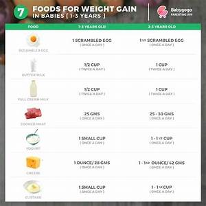 Pregnancy Growth Chart For Healthy Weight Gain Daily Diet Chart For 2 5 Years Toddler
