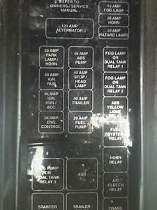 97 Dodge Ram Fuse Box