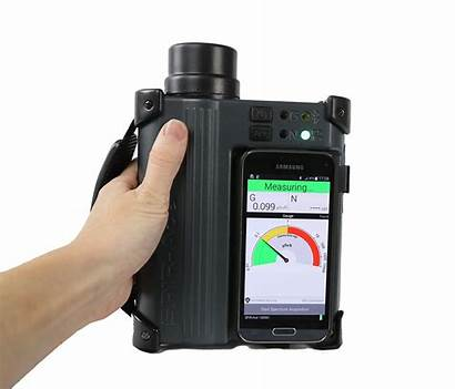 Spir Device Radiation Identification Riid Ace Isotope