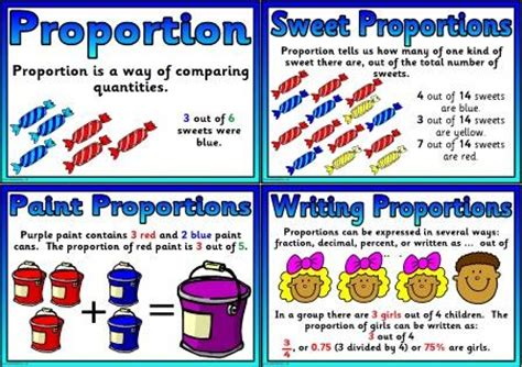 proportion cuisine free printable proportion posters for classroom bulletin board display these posters match the
