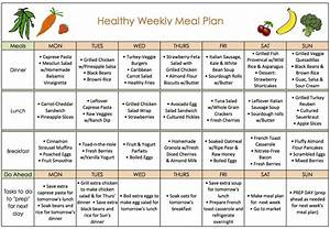 Balanced Diet Chart For Men Healthy Weight Loss Diet Healthy O Healthy