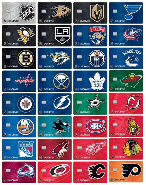 Credit card reviews > nhl discover it credit card. NHL Discover it Credit Card Review 2021