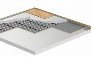 Fußbodenheizung Estrich Aufbau : neu von f rdetherm tackerplatten aus mineralwolle die ~ Michelbontemps.com Haus und Dekorationen