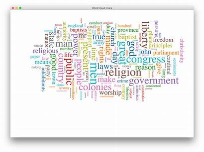 Revolution Religion Words American Religious Leaders Key