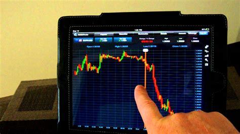 fx trading platform reviews fx trading platform forex review