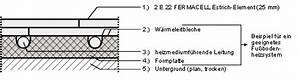 Estrichaufbau Mit Fußbodenheizung : estrich elemente in eigenarbeit verlegen ~ Michelbontemps.com Haus und Dekorationen