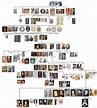 House of Plantagenet family tree | genealogy | Pinterest