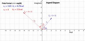 Argand Diagram  U2013 Geogebra