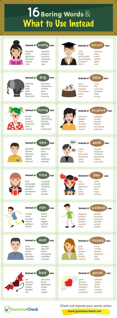 Top 10 Words Not To Use On A Resume by 16 Boring Words What To Use Instead Infographic