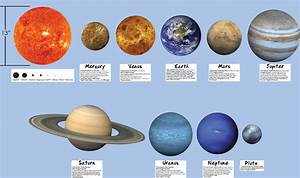 Solar System Chart For Children - Pics about space