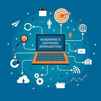 Hardware Software Integration Tasks