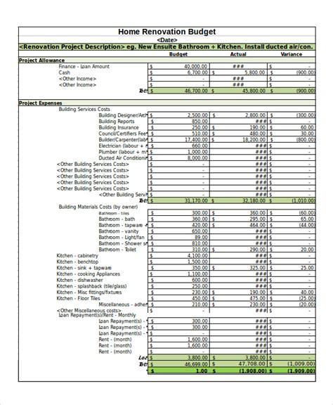 budget templates  premium templates