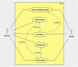 Uml Use Case Diagram For Library Management System