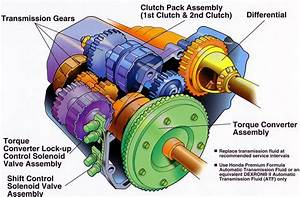 How A Manual Transmission Works - Rusty Knuckles