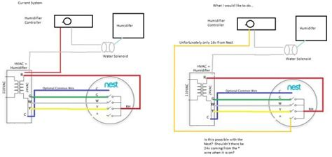 nest thermostat  home humidifier  humidifier power supply doityourselfcom