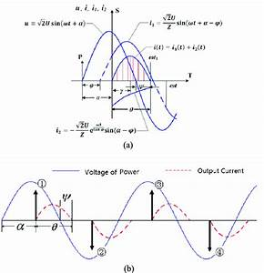 Electrical Waveform Of Single