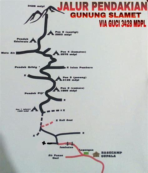 jalur pendakian gunung slamet  guci jalur pendakian