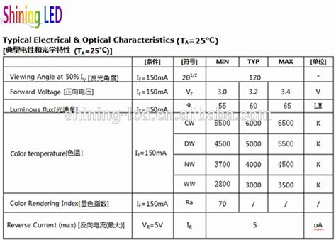High Bright Cool White 60-65lm 5630 3650 Epistar Chip 0.5w