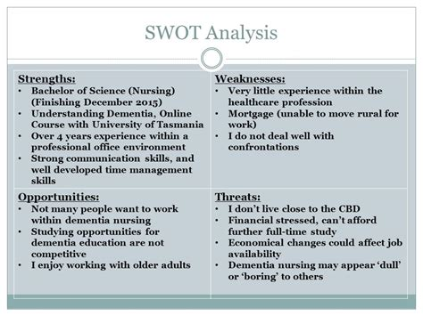 strengths and weaknesses exles in nursing personal development plan swot analysis ppt