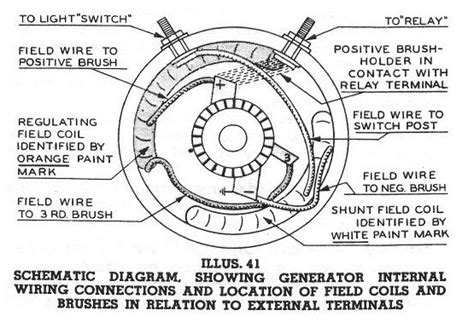 Cycle Electric Generator Wiring Diagram by 32e Generator Diagram The Panhead Flathead Site