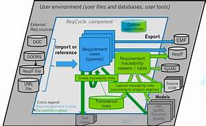 Reqcycle  A Complete Requirement Engineering Workshop