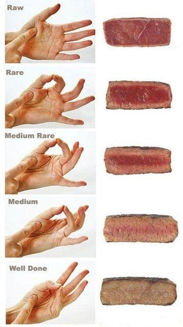 steak temperatures how to tell if your red meat is done