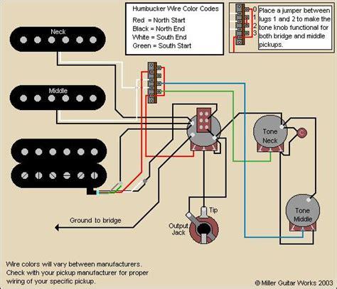Miller Guitar Strat Humbucker Push Pull For Coil
