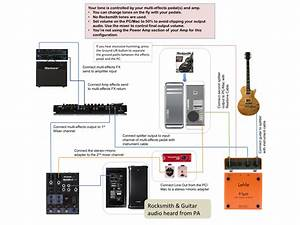 Volume Pedal In Effects Chain Diagram