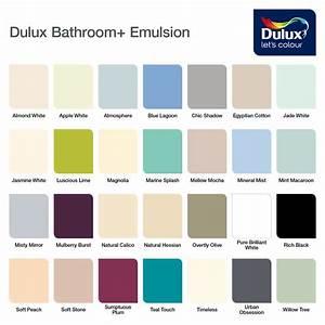 100+ [ Ideas About Dulux White Paint ] dulux trade paint