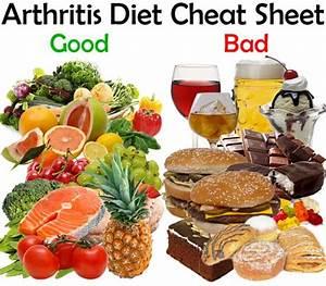 Arthritis Diet Cheat Sheet - Healthy Life