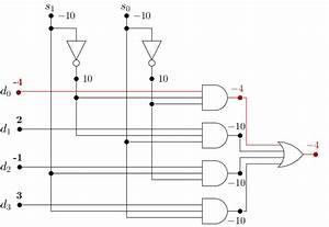 Multiplexer Computation